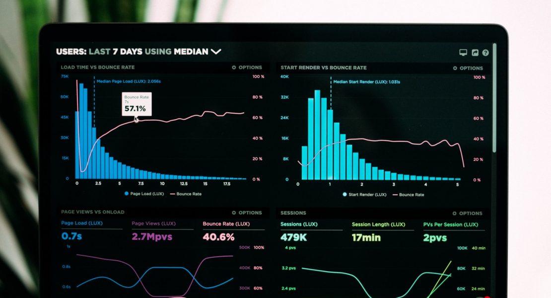 Gráficos de uso de um site